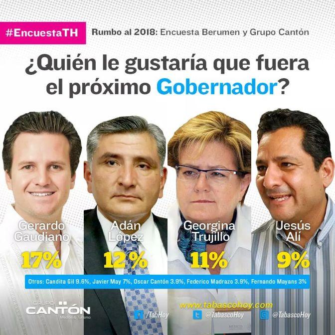 Gaudiano, virtual ganador