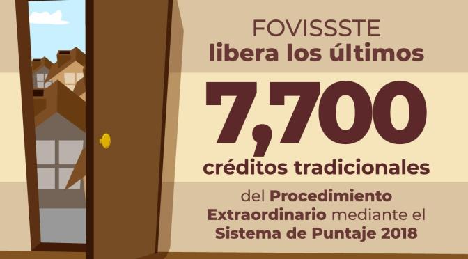 Atiende FOVISSSTE a más de 34 mil solicitudes de créditos